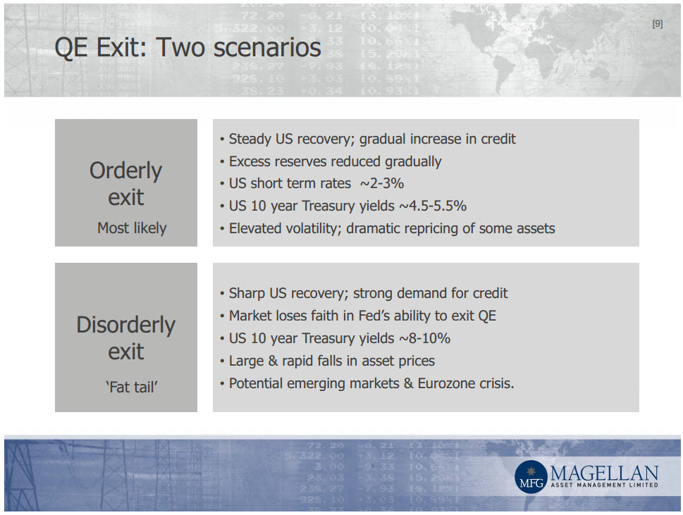 201308 Magellan asset management QE exit scenarios